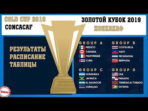 Золотой Кубок Северной Америки. Известны 6 участников плей-офф. Результаты, Расписание, Таблицы.