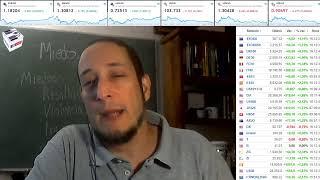 Punto Nueve - Noticias Forex del 5 de Noviembre del 2020