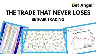 Betfair trading - The trade that 'never' loses - How not to trade