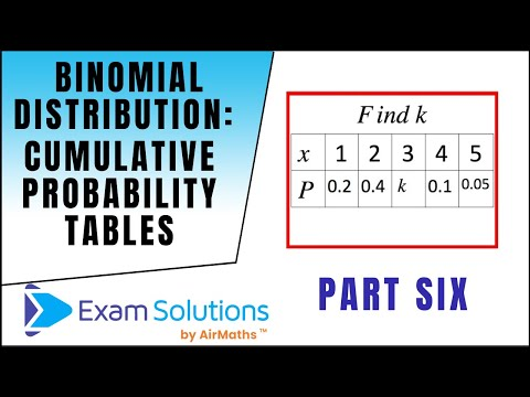 Binomial Distribution - Cumulative Probability Tables : ExamSolutions