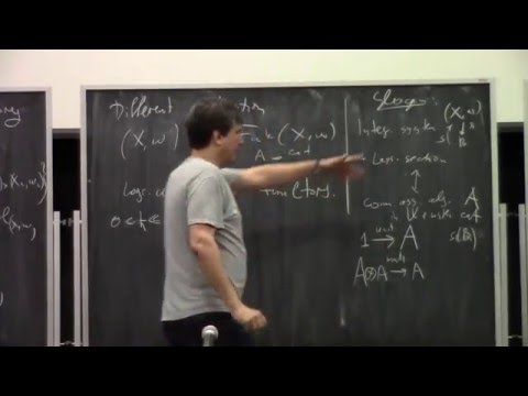 M. Kontsevich  --  Multiplication kernel