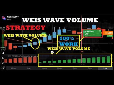 Option trading volume report