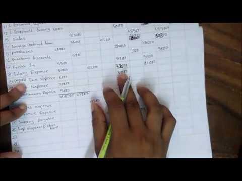 Worksheet-principles of accounting worksheet tutorial with.