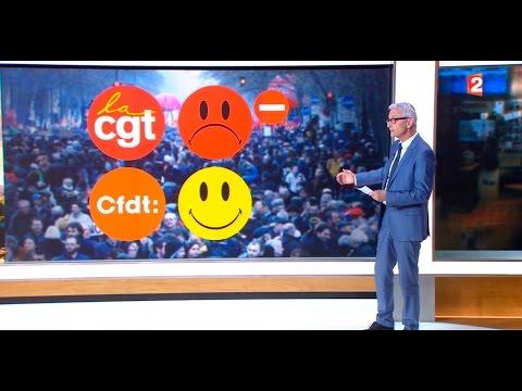 Édito vidéo : Mécanique de la désinformation