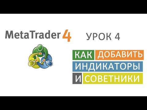 METATRADER 4 | Торговая платформа FOREX | Как настроить Индикаторы и Советники в Mt4 #4