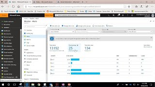 Smart Alert Management with Machine Learning from Azure Monitor - THR2208