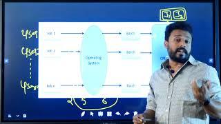 I PUC | COMPUTER SCIENCE | SOFTWARE CONCEPTS -   04