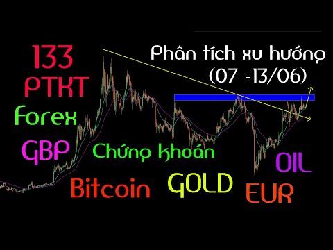 ptkt-133---phân-tích-xu-hướng-cuối-tuần-gold,-forex,-bitcoin,-chứng-khoán-(07---13/06/20)