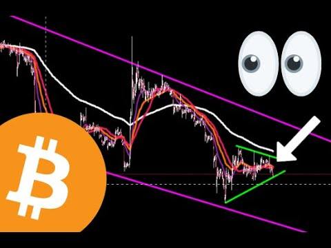HUGE BITCOIN MOVE BUILDING!! BITCOIN ON THE 4 HOUR CHART! LOOK AT THIS! STAY ALERT!