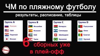 ЧМ по пляжному футболу Кто уже в 1 4 Россия узнала соперника Таблицы результаты расписание