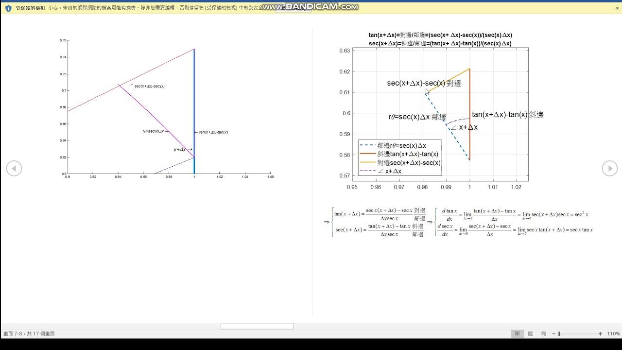 工數講解 B10701032三角函數微分作圖法 - YouTube