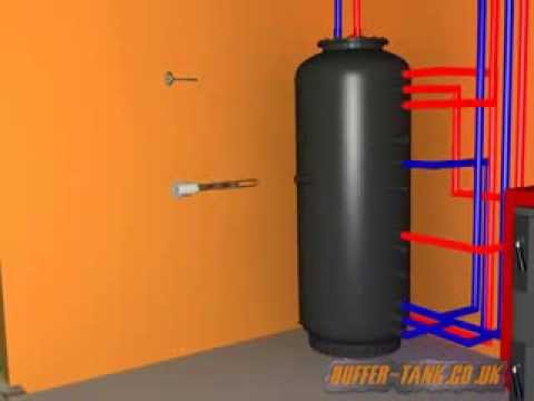 Principle of buffer tanks  YouTube