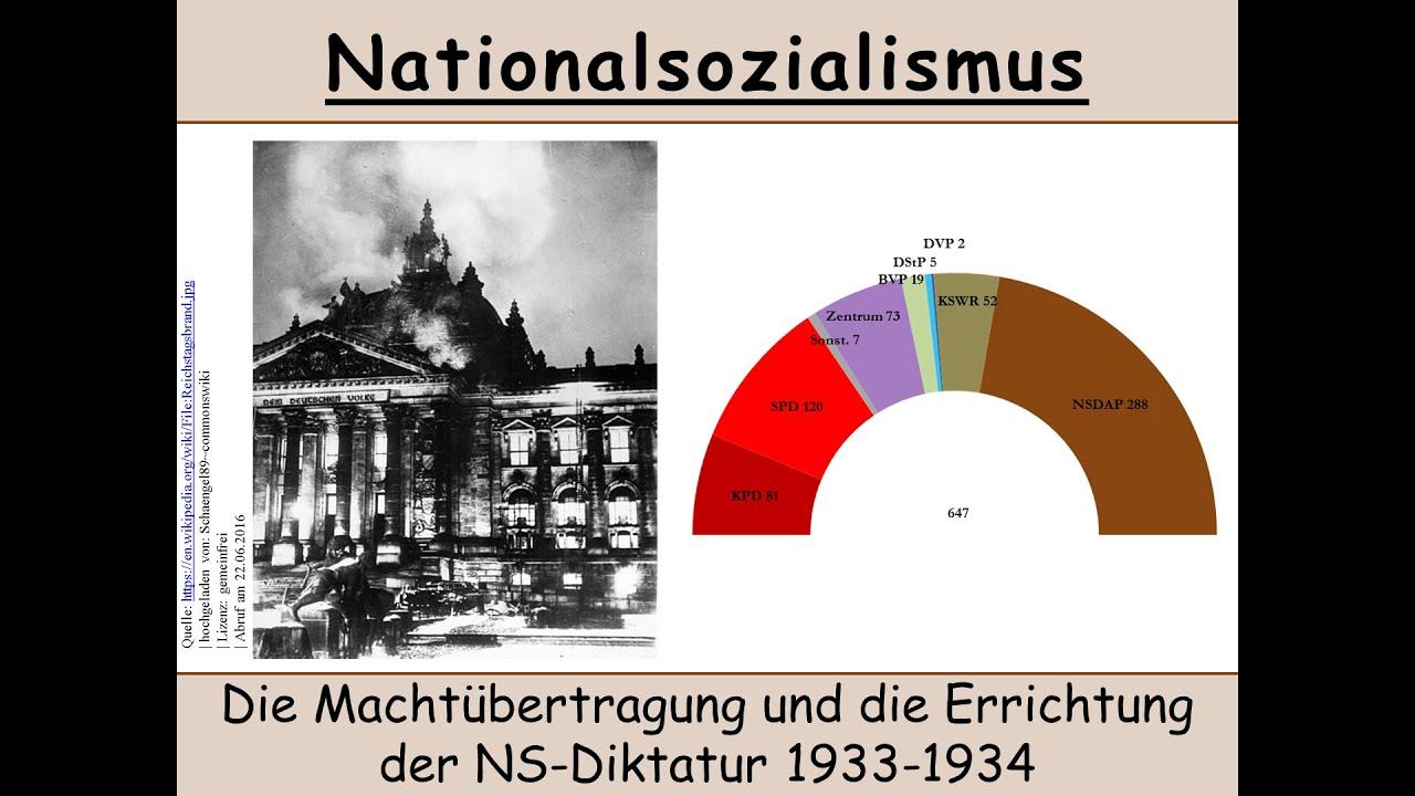 nationalsozialismus  machtergreifung  u0026 etablierung der ns