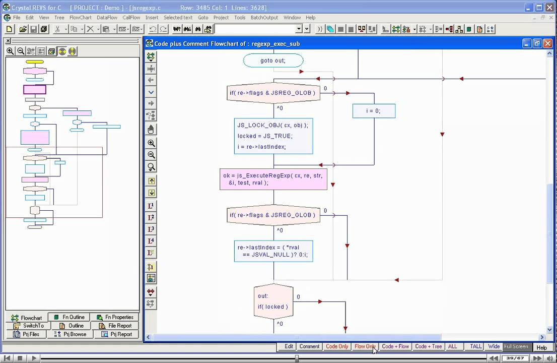 Flowcharts see how a flowchart is the best tool to understand c flowcharts see how a flowchart is the best tool to understand cc code effortlessly geenschuldenfo Choice Image
