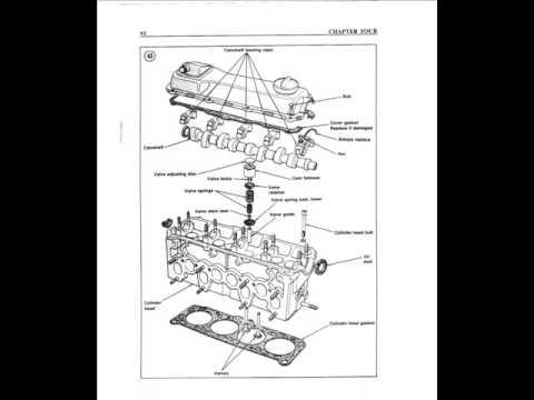 volkswagen diesel and gas rabbit pickup shop manual pdf youtube rh youtube com 1982 Volkswagen Rabbit Pickup Parts Old VW Rabbit Pick Up