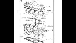 Volkswagen Diesel and Gas Rabbit, Pickup Shop Manual pdf(Link to Download: http://www.4shared.com/office/1UXy5ANyce/Clymer_Vw_Rabbit_and_Pick_Up.html Volkswagen Diesel and Gas Rabbit and Pickup Truck ..., 2015-07-19T04:57:20.000Z)