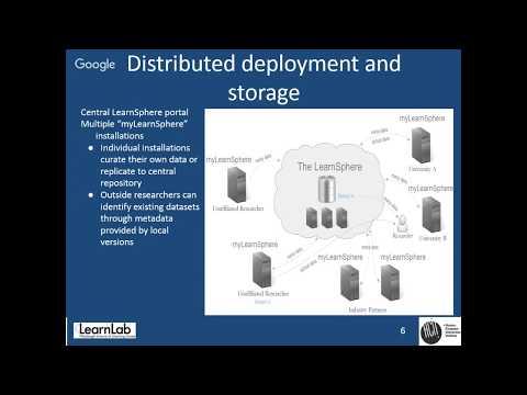 LearnSphere and Datashop (John Stamper)