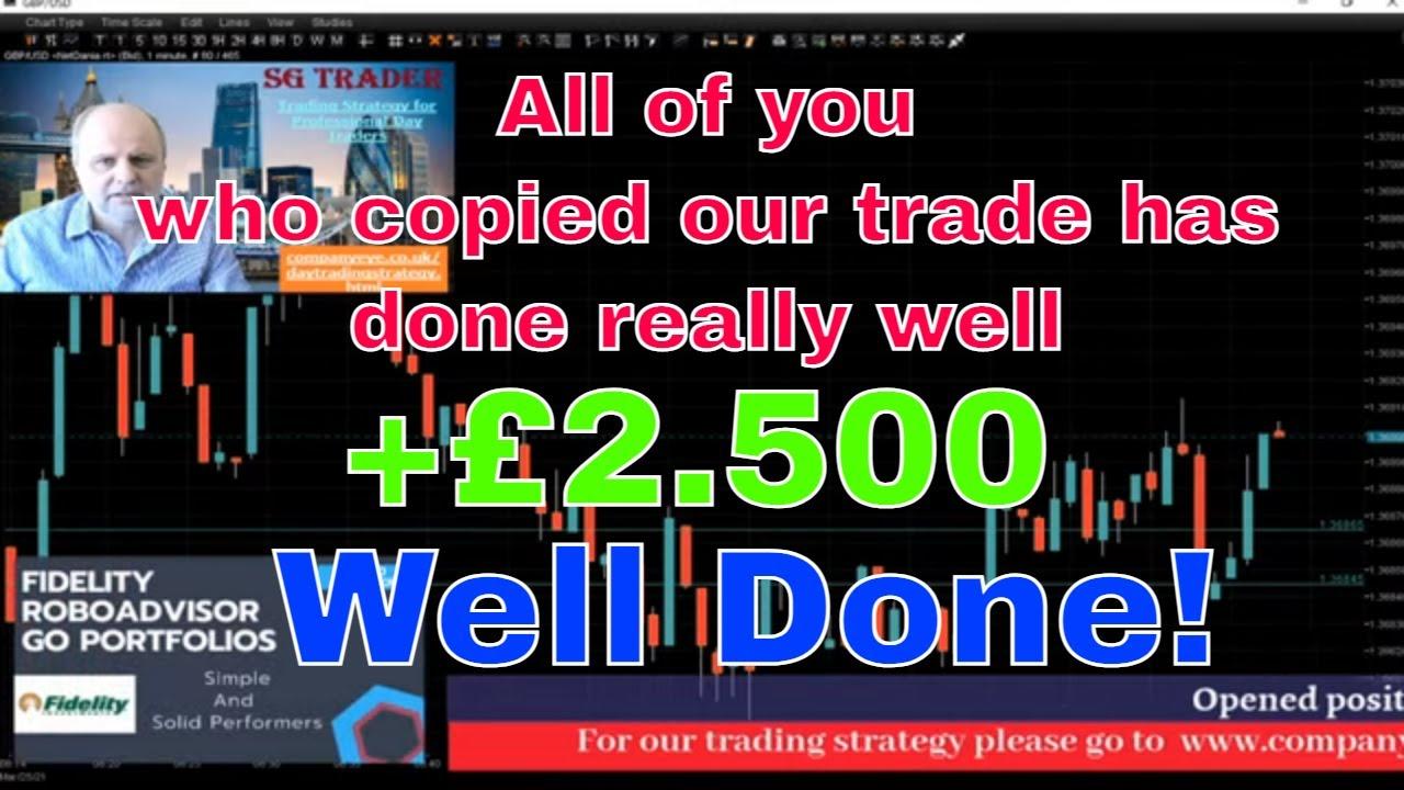 fx trading companies londra