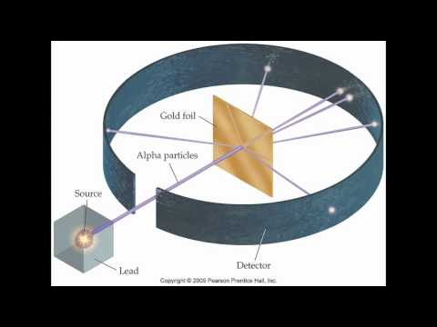 Discovery of the Atom Part 1 - CA 8th Grade Science Standard 3.a