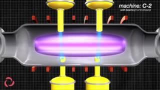 Aneutronic Fusion