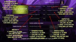 GTA 5 ONLINE - EXPLICACIÓN NEGOCIO CLUB (NÚMEROS!) - DLC AFTER HOURS
