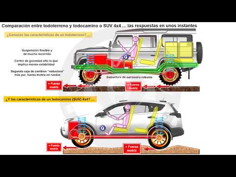 EVOLUCIÓN DE LA TECNOLOGÍA DEL AUTOMÓVIL A TRAVÉS DE SU HISTORIA - Módulo 1 (29/31)