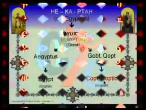 Ancient Egyptian Coptic language lessons from a Coptic priest lesson 1