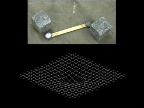 12 How gravity works