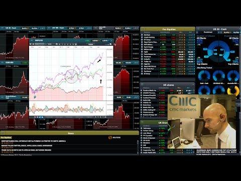 Top 10 platform hints - CMC Markets Next Generation update