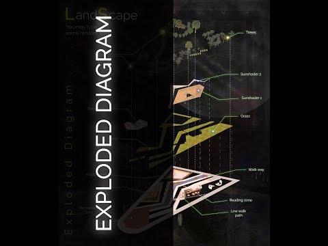 Diagram | Exploded Diagram Real Time | Landscape | Photoshop | 3dmax