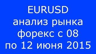 EURUSD - Еженедельный анализ рынка #Форекс с 08 по 12 июня 2015. Анализ форекс.