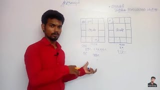 திருமணம் 2 | ஜாதகம் எப்படி பார்ப்பது | jathaga palangal solvathu eppadi | baskara KP Astrology