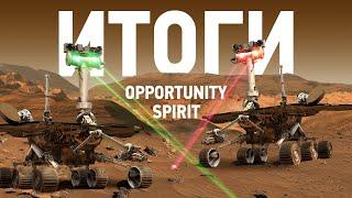 видео: Марсоходы, которые изменили всё. Итоги миссии Spirit и Opportunity