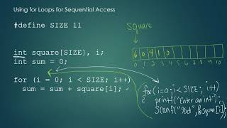Module 8 (video 3) arrays - using a  for loop for sequential access