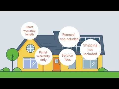 """SunPower® Complete Confidence Panel Warranty"""