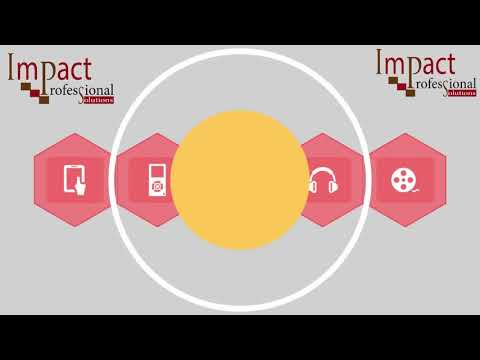 SEO Kent | Search Engine Optimisation & Internet Marketing | Impact Professional Solutions IPS