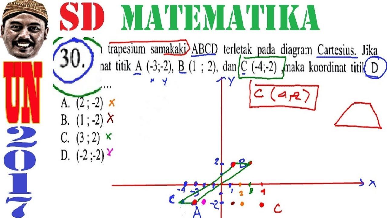 Un sd 2017 matematika pembahasan no 30 diagram kartesius youtube un sd 2017 matematika pembahasan no 30 diagram kartesius ccuart Gallery
