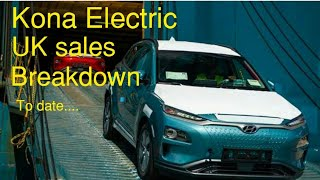 Kona Electric UK sales news