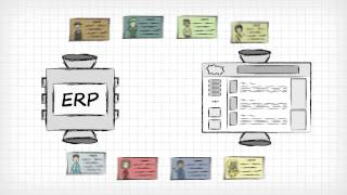 Website Pipeline ecommerce with ERP integration