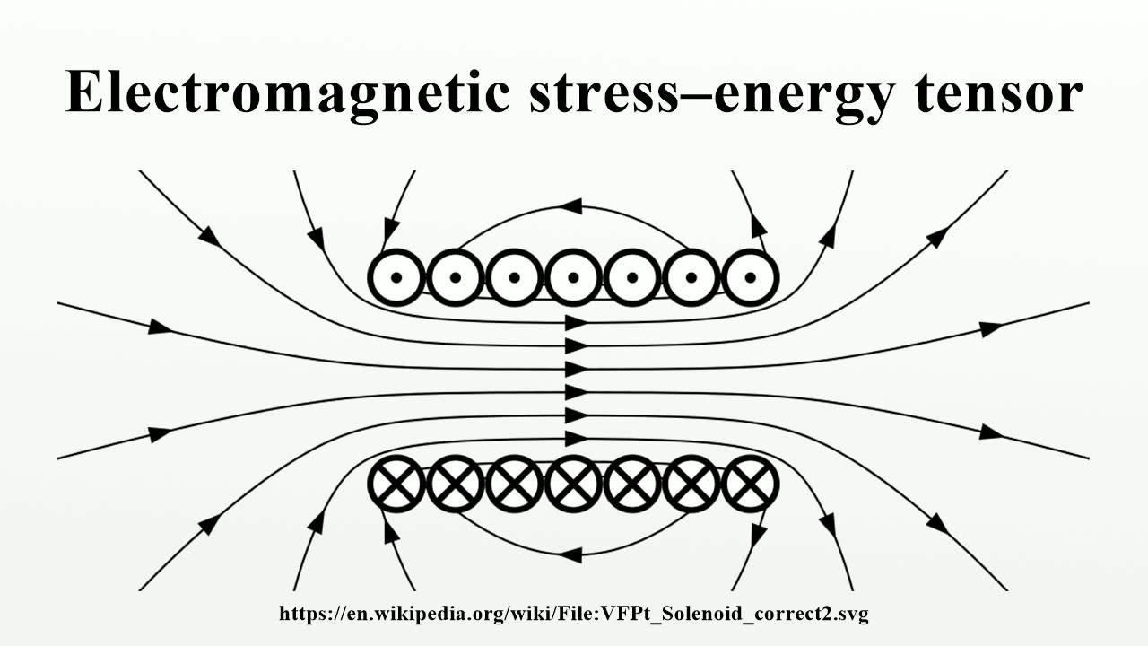 electromagnetic stress u2013energy tensor