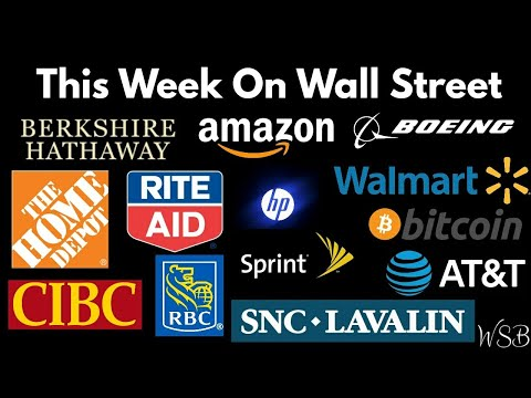 This Week On Wall Street #18 February 25, 2018