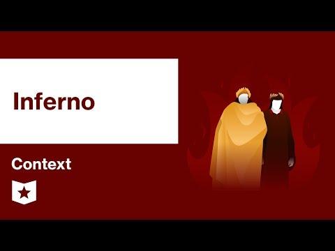 Inferno by Dante Alighieri | Context