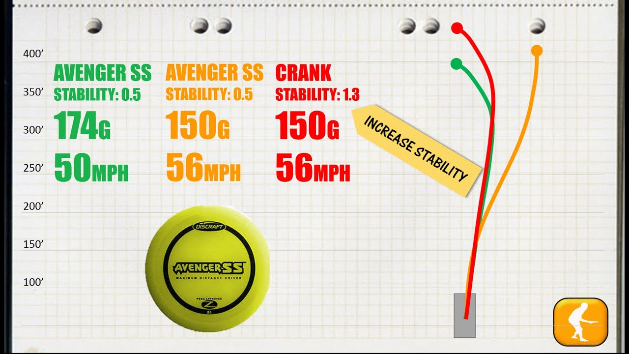 also how to choose the right disc golf driver weight youtube rh