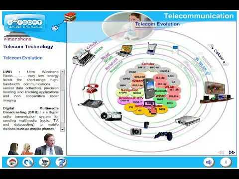 T 1.10  Next Generation Networks evolution