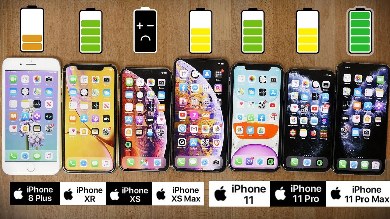 Ultimate Iphone Battery Comparison Iphone 11 Pro Max Vs 11 Pro 11 Xs Max Xs Xr And 8 Plus Youtube
