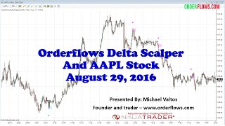 Order Flow Trading AAPL Apple Stock Using Orderflows Delta Scalper Tool August 29 2016(Order flow Trading AAPL Apple Stock Using Orderflows Trading Tool Delta Scalper August 29, 2016 http://www.orderflows.com http://www.deltascalper.com ..., 2016-08-30T04:51:13.000Z)