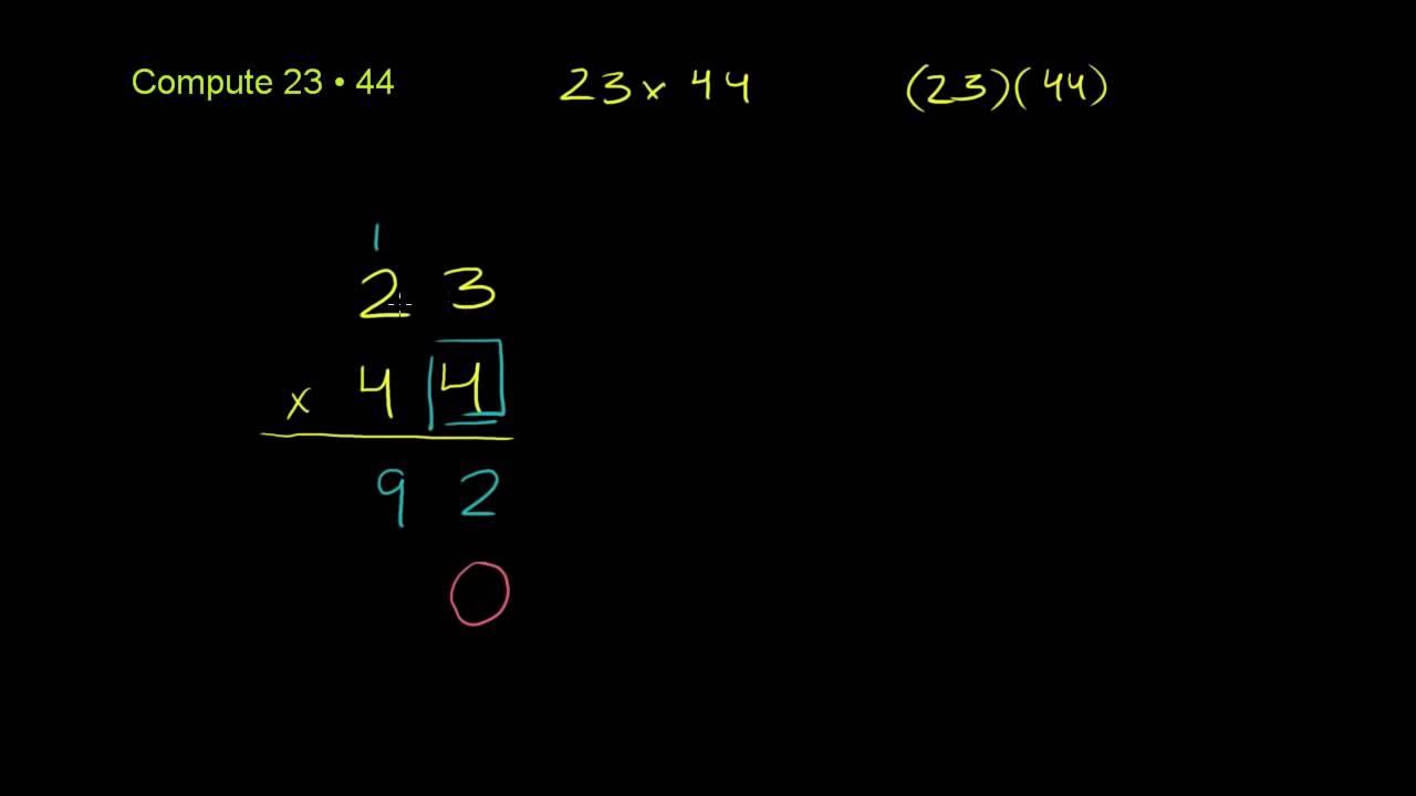 At gange hele tal 2