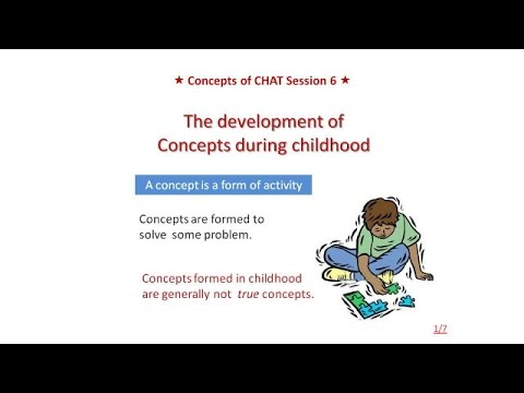 Lecture 6. Vygotsksy's Theory of Concepts during Childhood