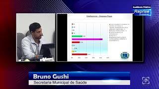 Audiência Pública 21/03/2018 - Prestação de contas da Saúde