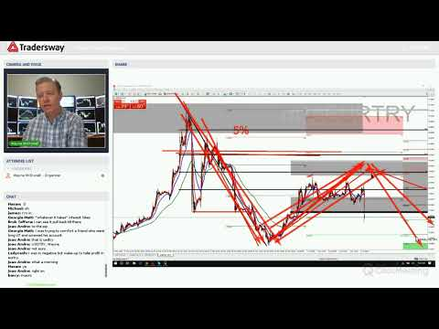 Forex Trading Strategy Webinar Video For Today: (LIVE Thursday June 7, 2019)